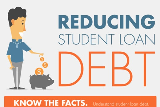 Reducing Debt - College Budgeting