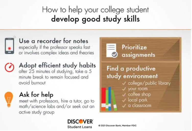 Help Your College Student Develop Study Skills-Tips