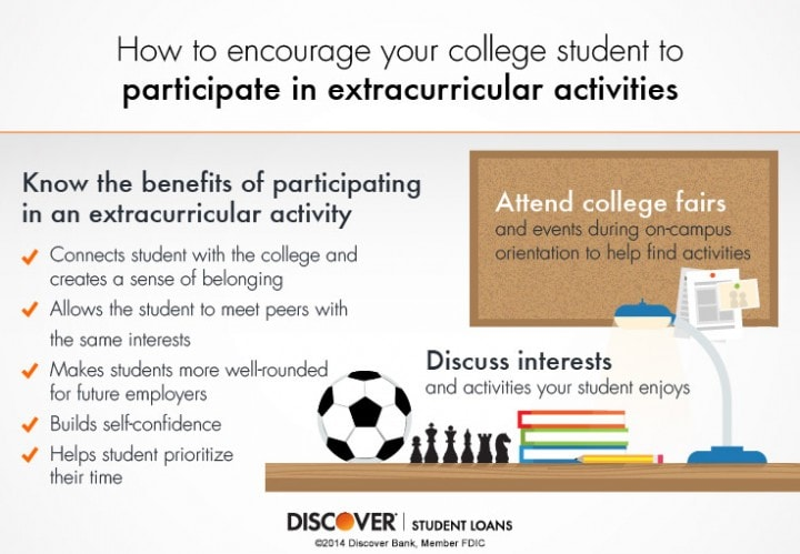 Help Your College Student Participate in Extracurricular Activities - For Parents