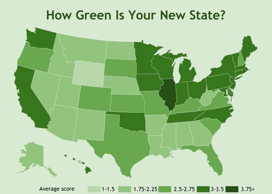 Map of average green score by state
