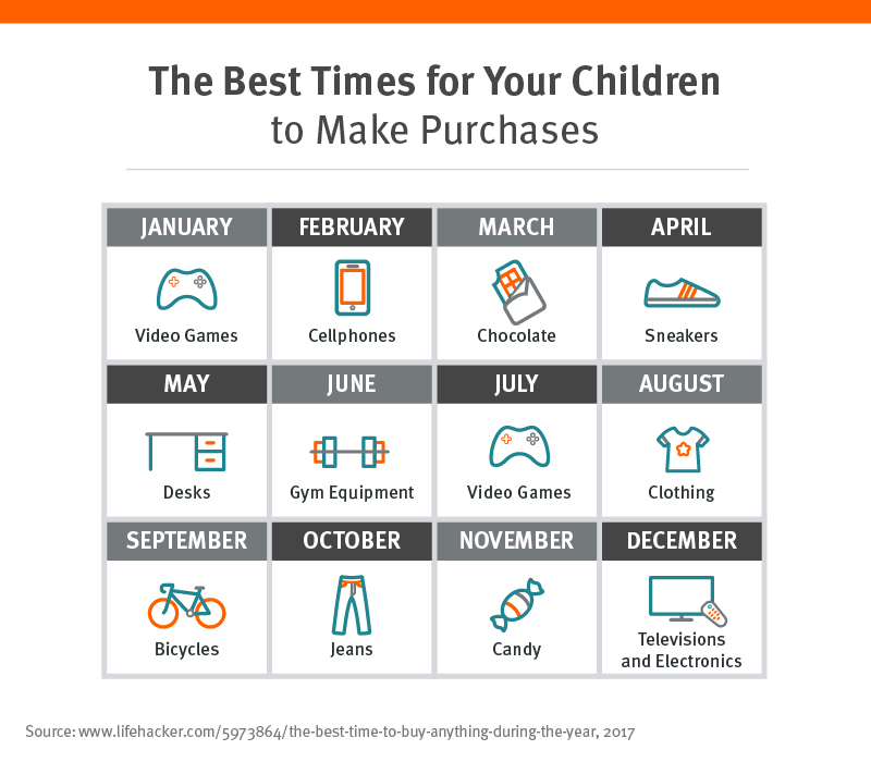The best times for your children to make purchases