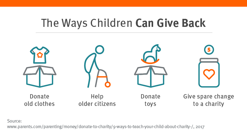 The ways children can give back