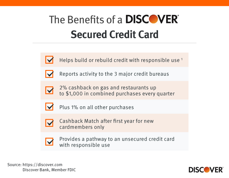 Can You Build Your Credit With A Secured Credit Card