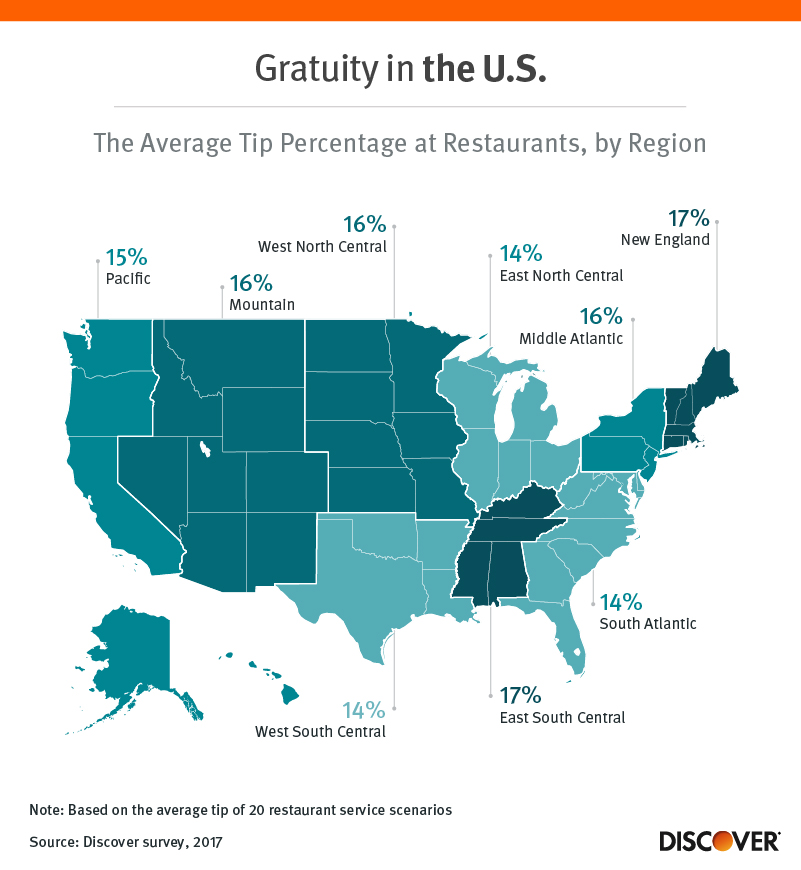 Gratuity in the US by Region