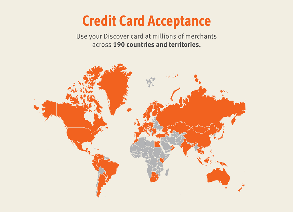 97 percent of U.S. merchants that take credit cards accept Discover credit cards
