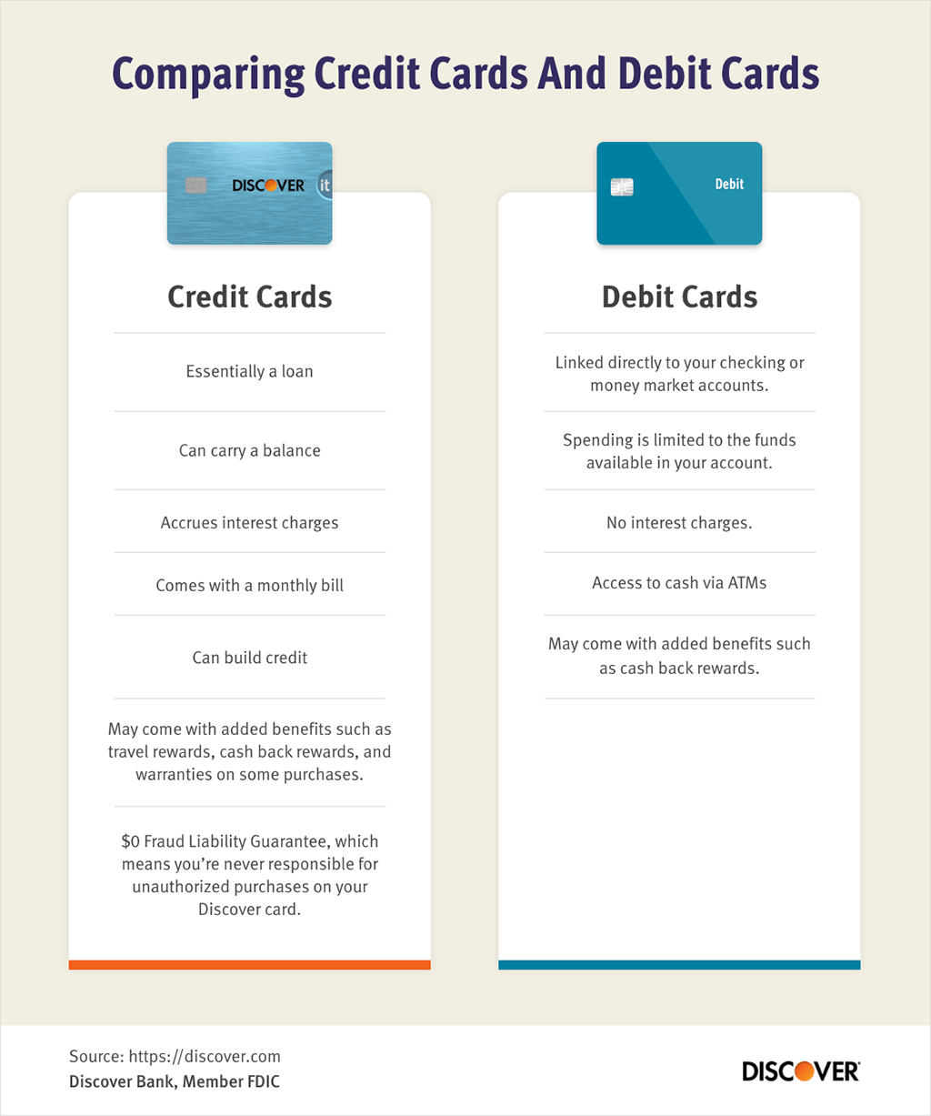 What Are the Advantages of Credit Cards?   Discover