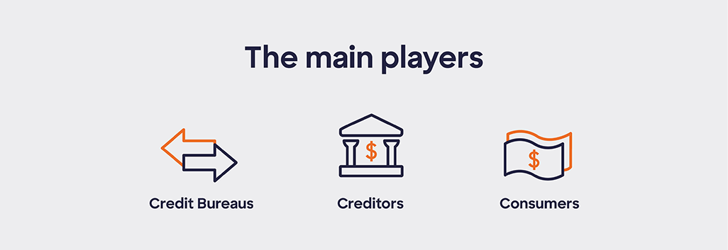 The main players in influencing credit score