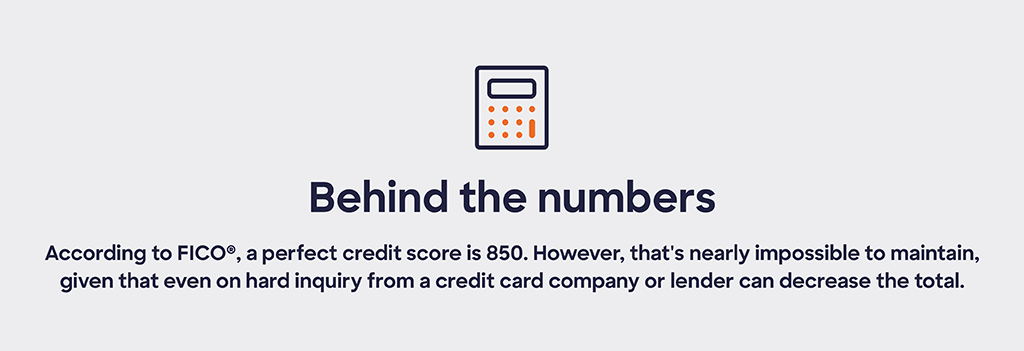 Perfect FICO credit score & how a hard inquiry can impact it