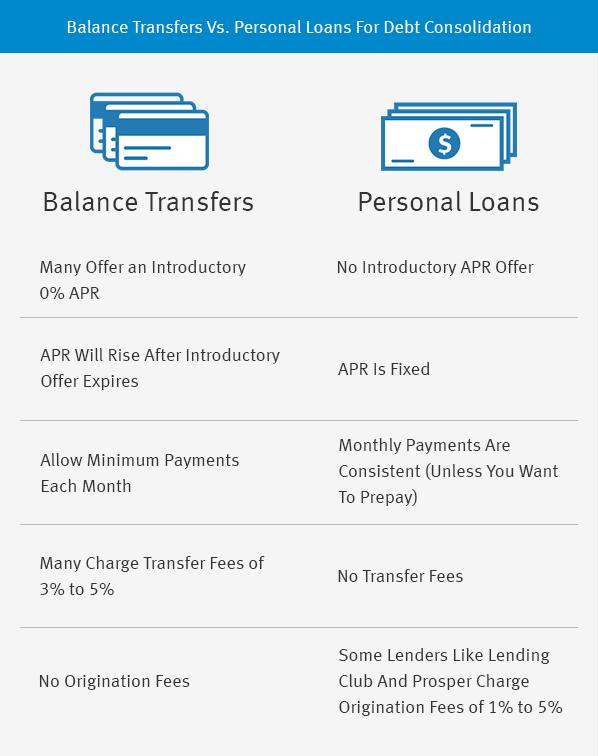 discover personal loan invitation